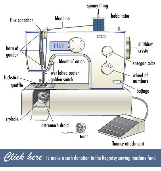 Sewing Forum  Message Boards - Online Directory
